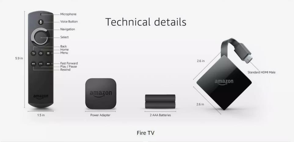 detalles tecnicos amazon fire tv