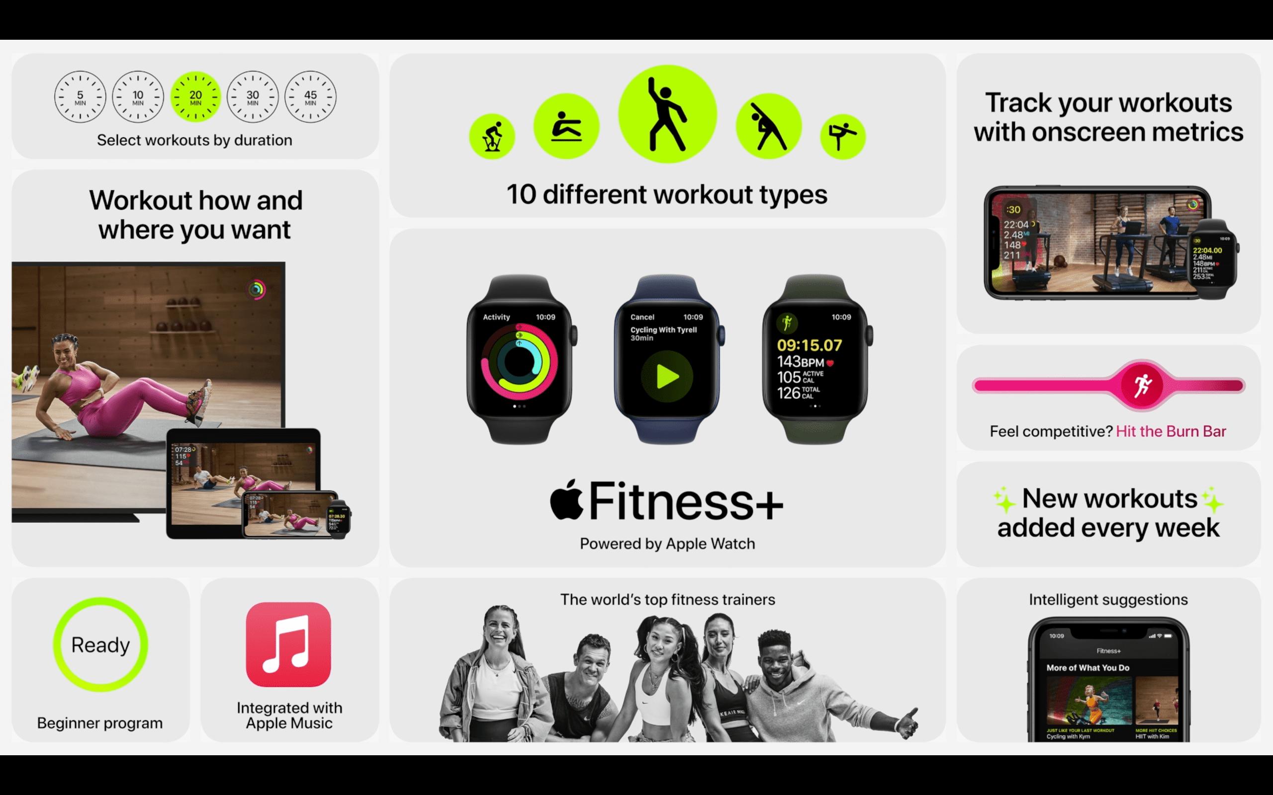 Cómo añadir el Widget de Fitness a la pantalla de inicio en iOS 14