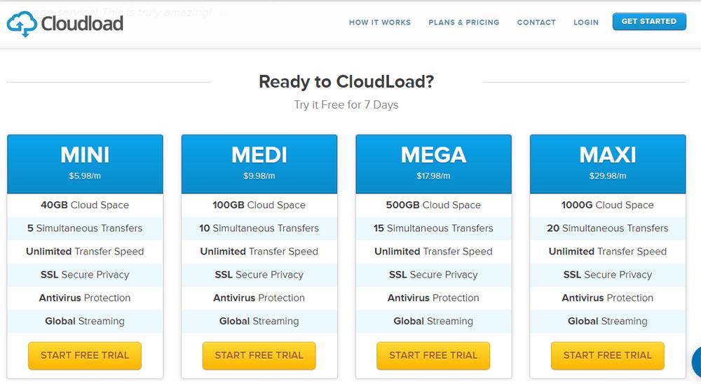 cloudload-cloud-torrent