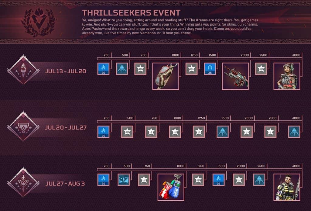 Recompensas del evento de Apex Legends Thrillseekers