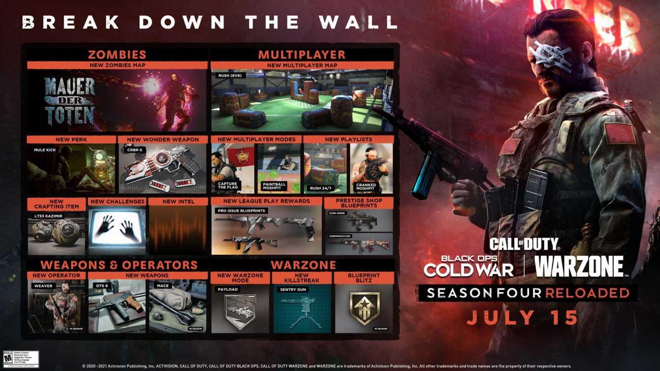 Actualización de COD: todas las novedades de Cold War y Warzone Season 4 Reloaded