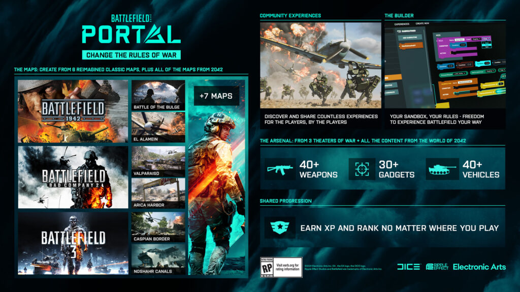 Modo de juego Battlefield Portal BF2042