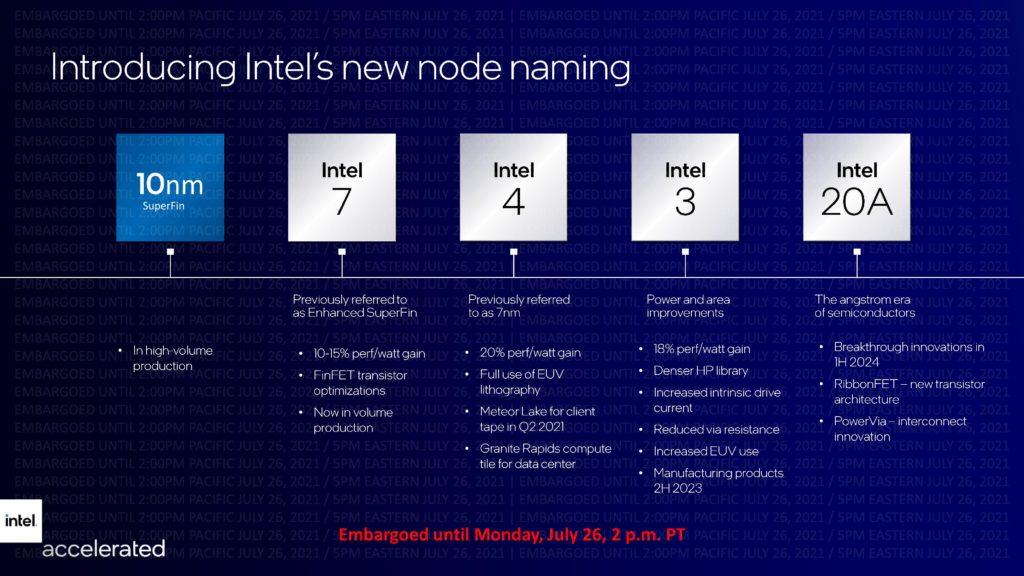 Esta imagen tiene un atributo alt vacío;  su nombre de archivo es Intel-Accelerated-Briefings-FINAL-page-006-1024x576.jpg